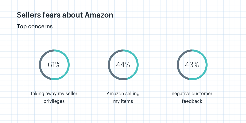 Back-To-School Marketing: Ideas Stats & How To Automate The Other Black Friday