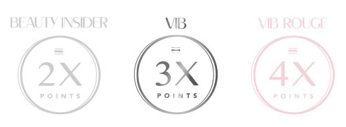 Sephora Bonus Points Days Offer Different Multipliers for Customers at Different Tiers in Their Loyalty Program
