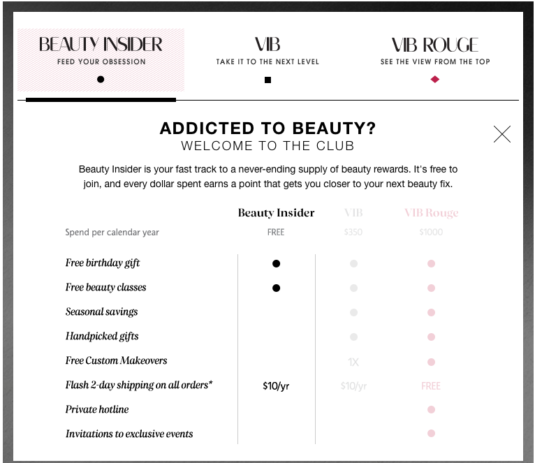 Sephora Makes Their Rewards Program Easy To Understand