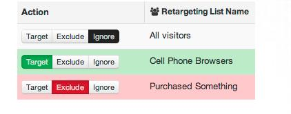 Perfect Audience Retargeting Dashboard - Rethinking Retargeting