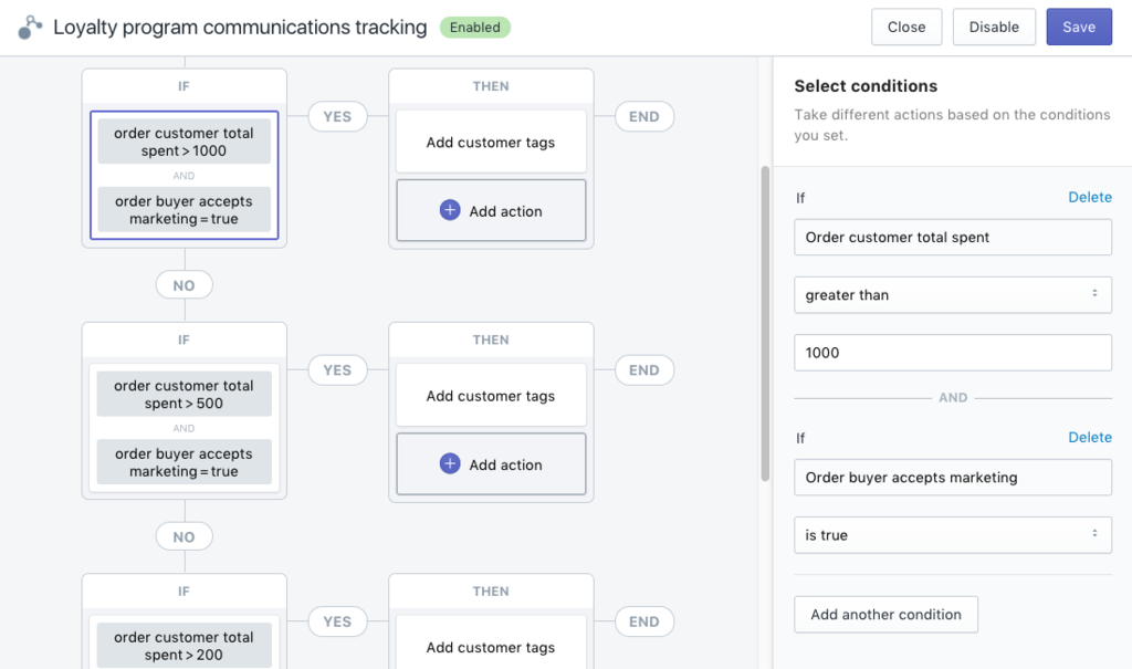 Shopify Flow Loyalty Ecommerce Automation Workflow Black Friday