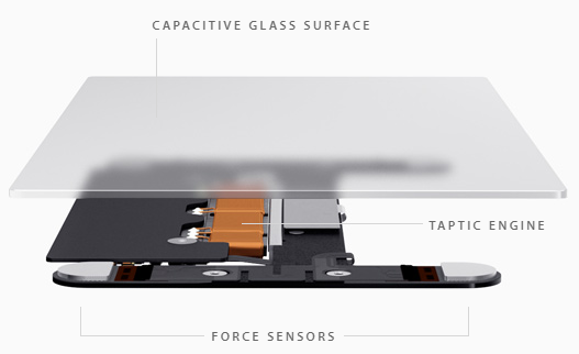 Apple Haptic Engine - Picture
