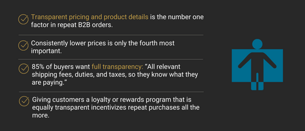 b2b best practices transparency in pricing