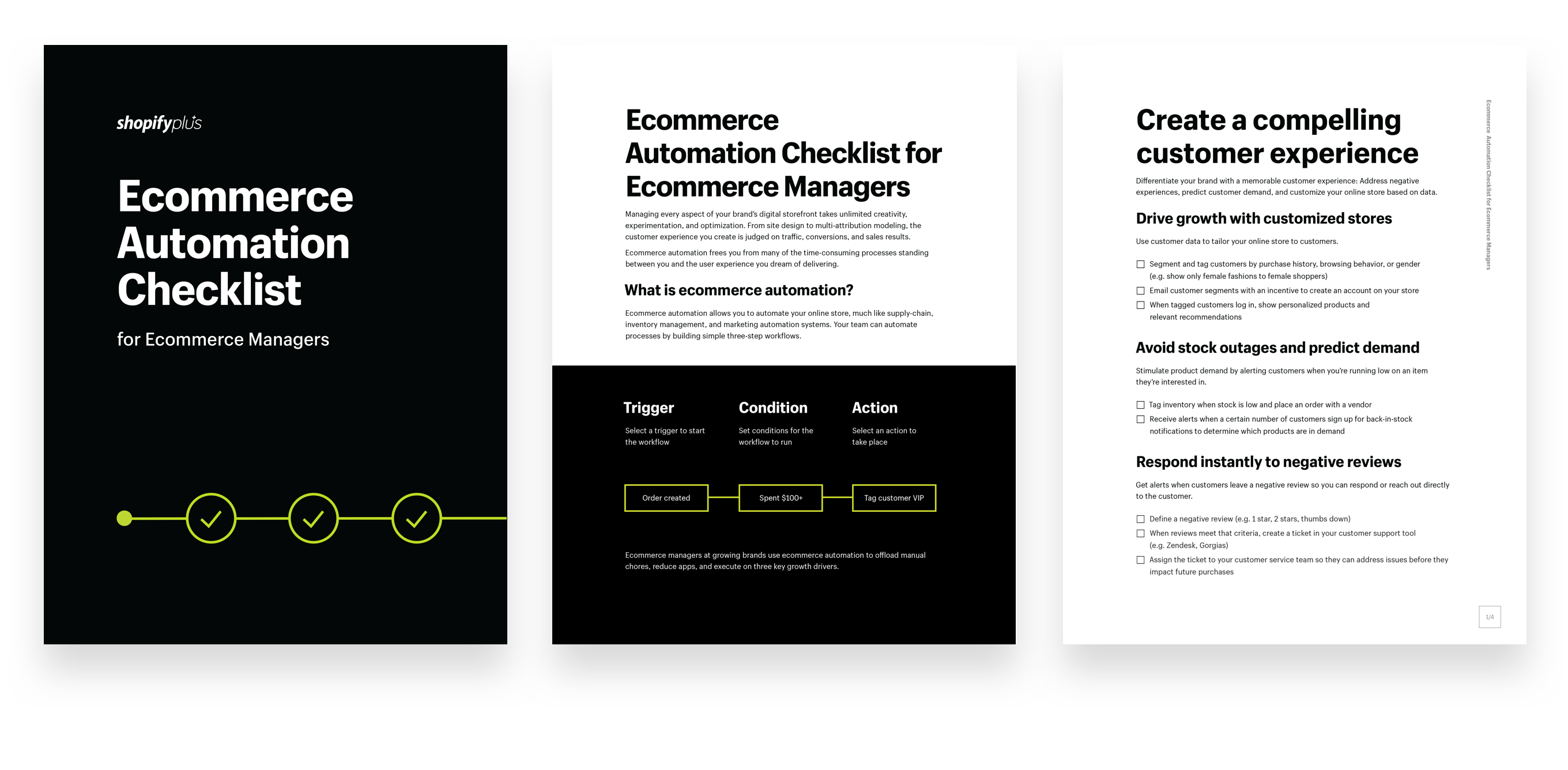 Ecommerce Automation Checklists