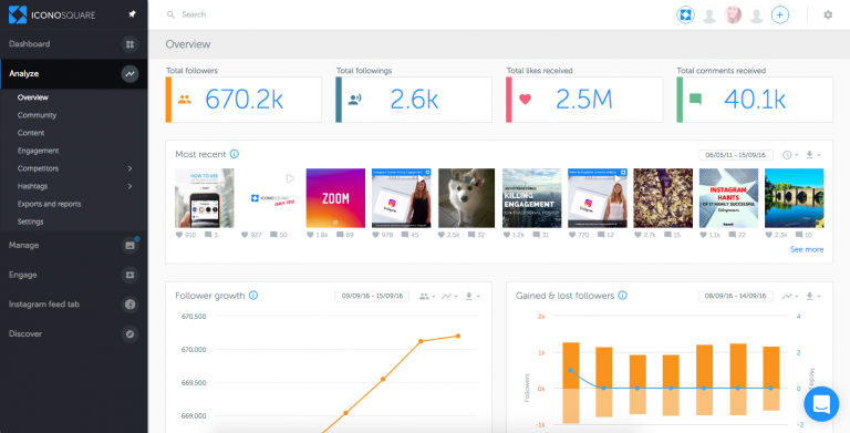 Ecommerce Instagram Strategy - Analytics 2 (Iconosquare)