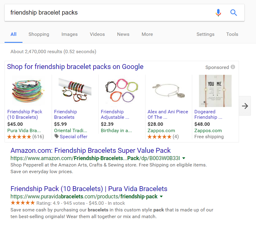 How To Drive High-Intent Ecommerce Visitors Toward Buying And Eliminate Anything That Stands In The Way