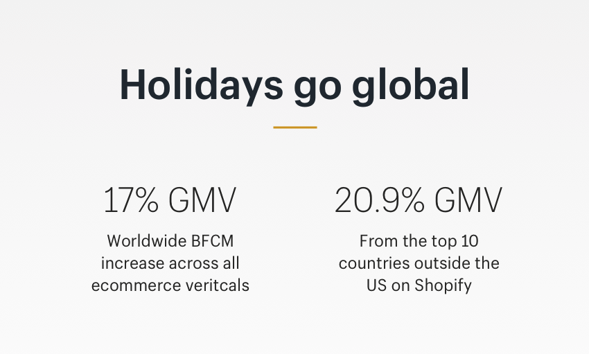 Holidays go global during online shopping over Black Friday, Cyber Monday