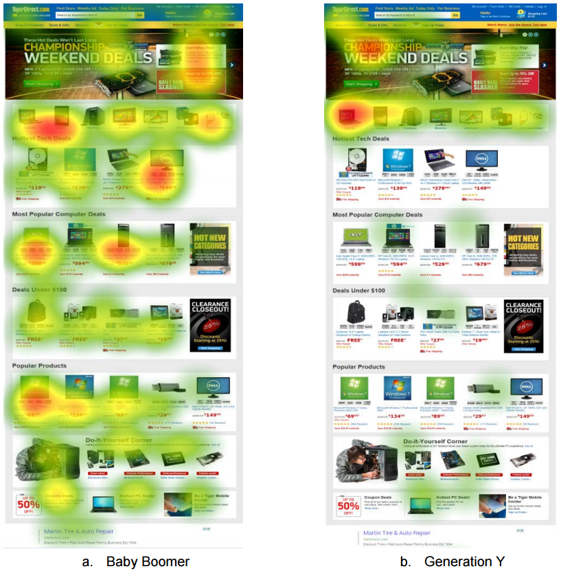 generational-differences-ecommerce-eye-tracking