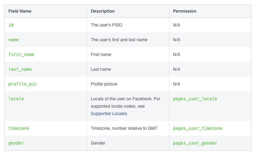 Personalization variables native to Facebook Messenger