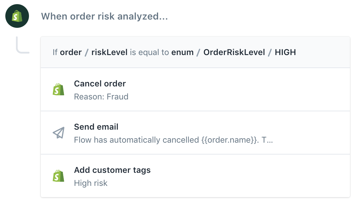 Get high-risk warnings before capturing payment