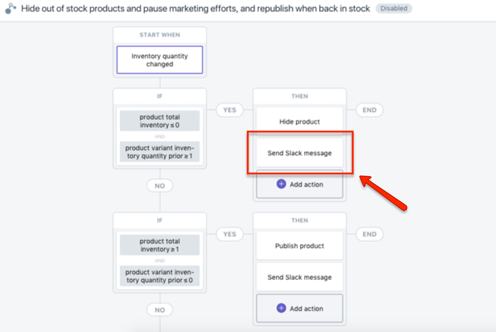 Multi-Channel Software: Listing Selling & Managing Everywhere Your Customers Buy