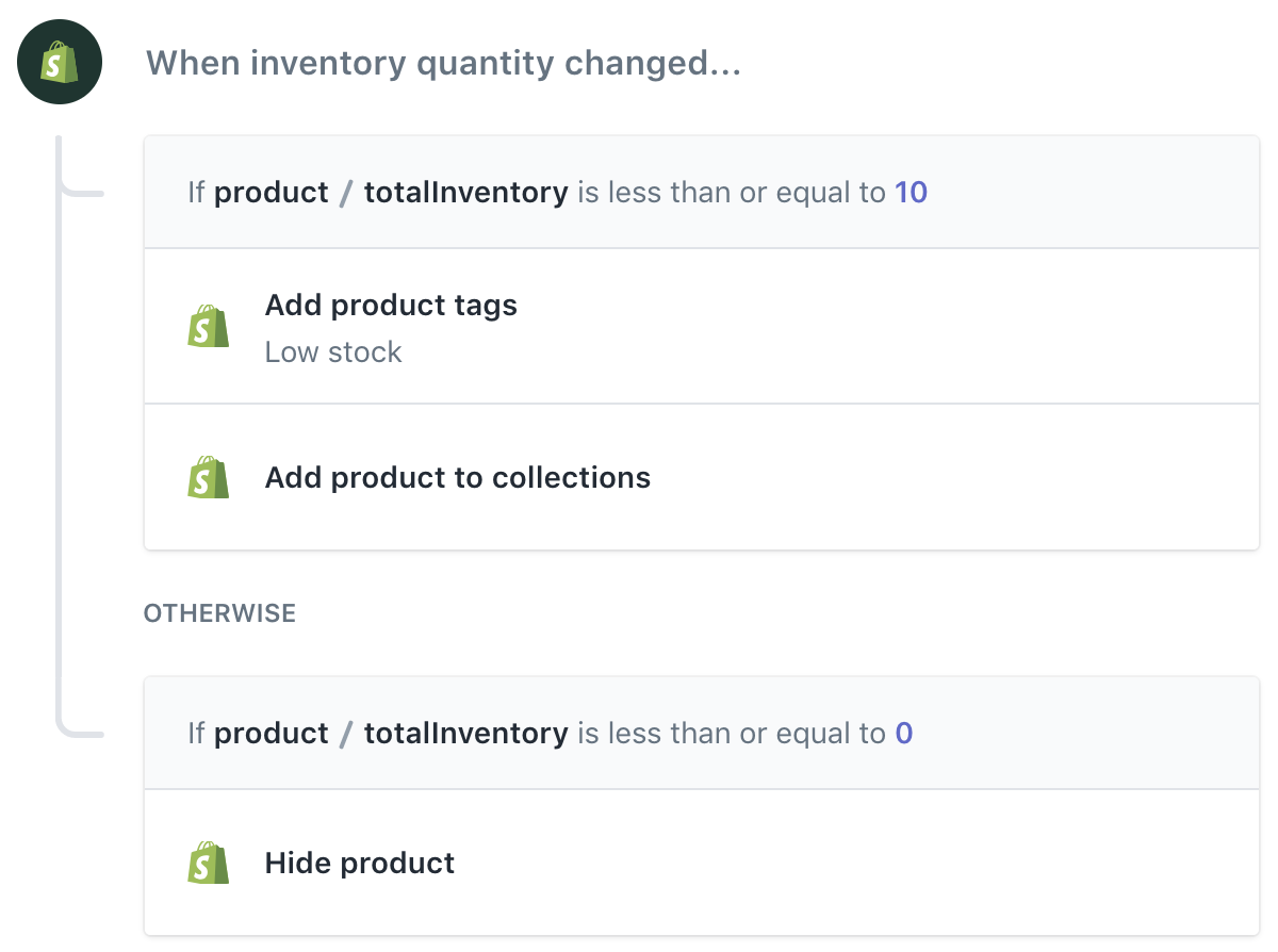 Inventory changes and alerts using Flow