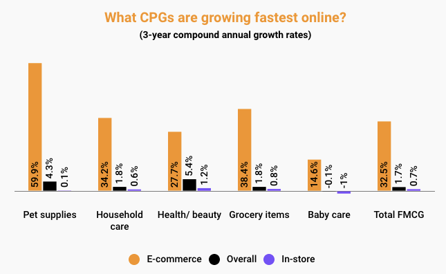 New Ecommerce Visitors: How To Serve Up Their Hidden Desires And Pull Em Into Your Online Funnel