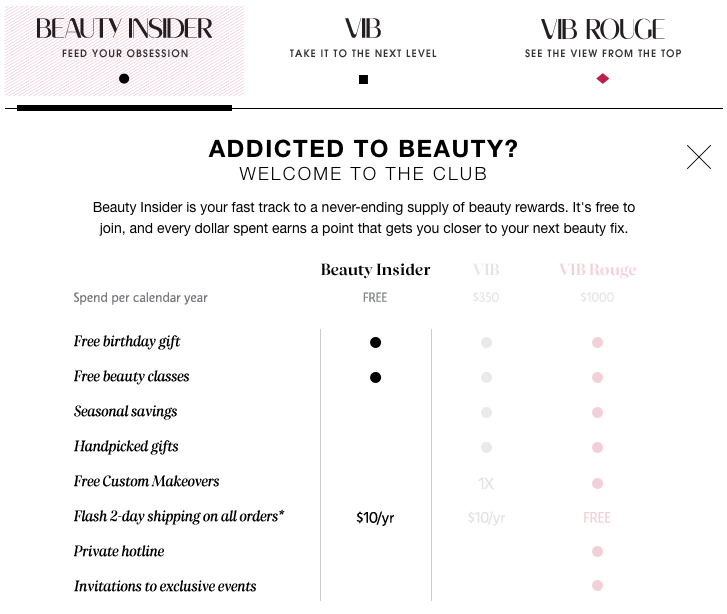 Sephora's loyalty program tiers