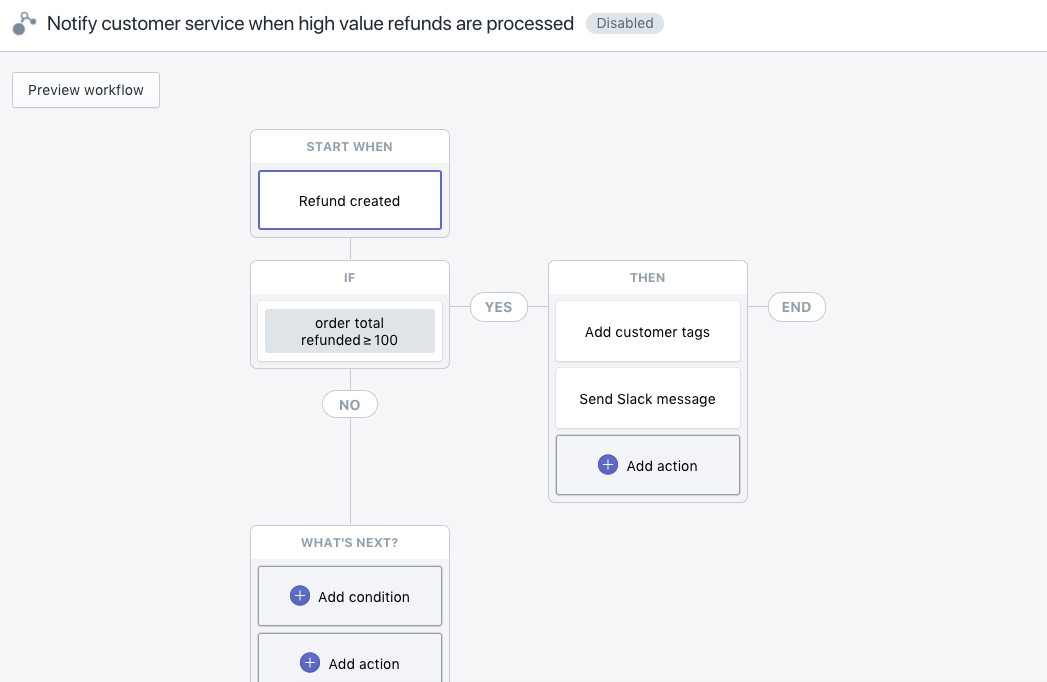Ecommerce return automation workflow