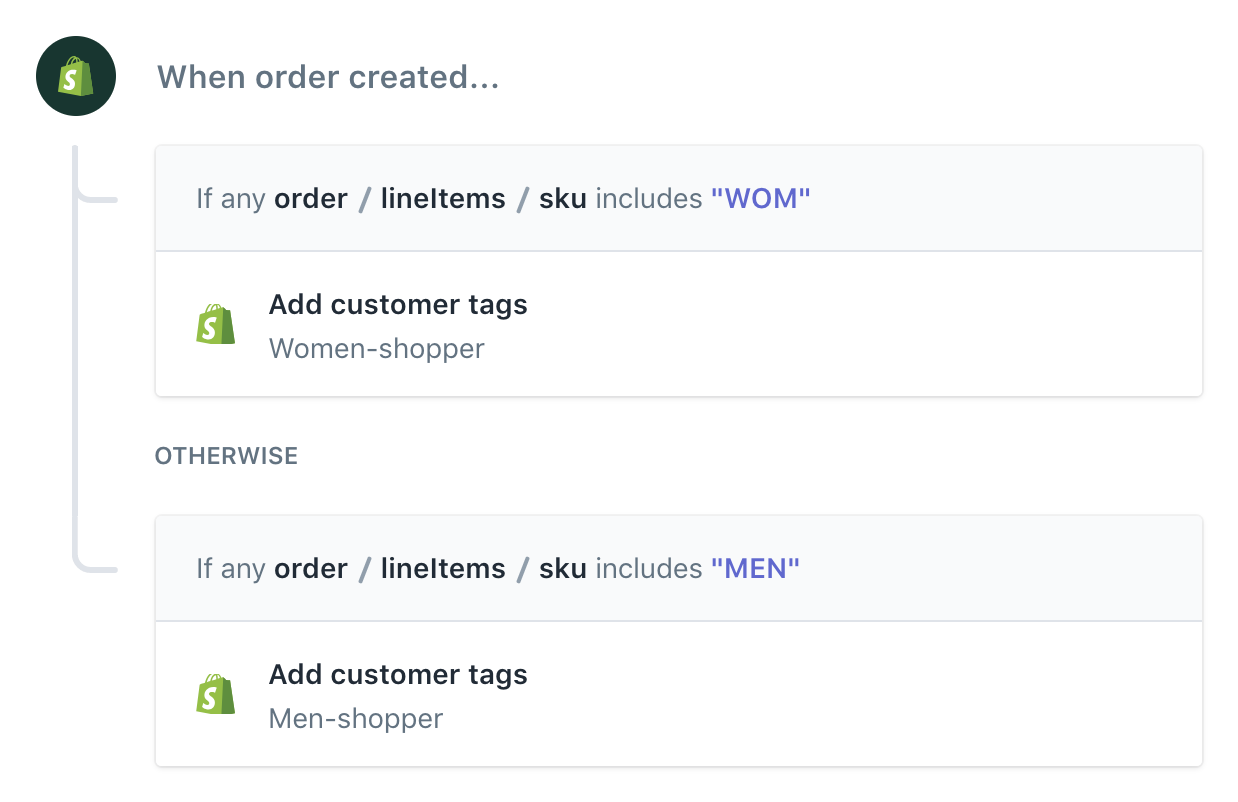 Automate personalization during the holidays with Shopify Flow