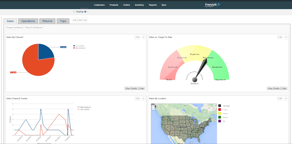 Order Management System (OMS) sample dashboard via Freestyle