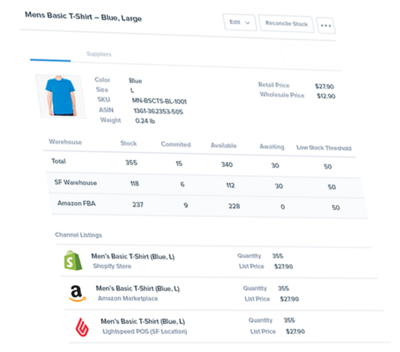 An Omni-Channel Commerce Solution: The What Why And How Of Retails Future