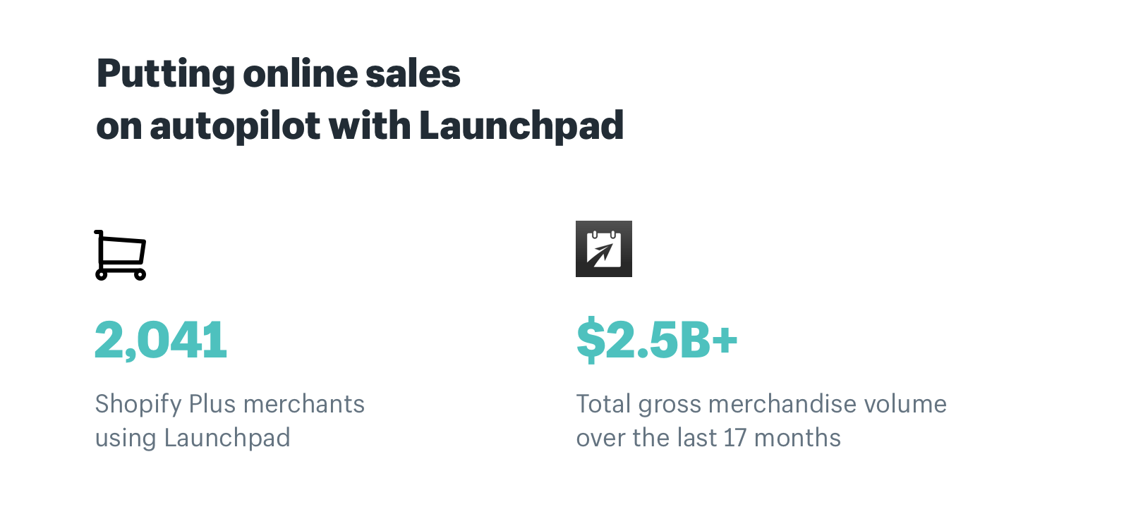 Launchpad sales on Shopify Plus
