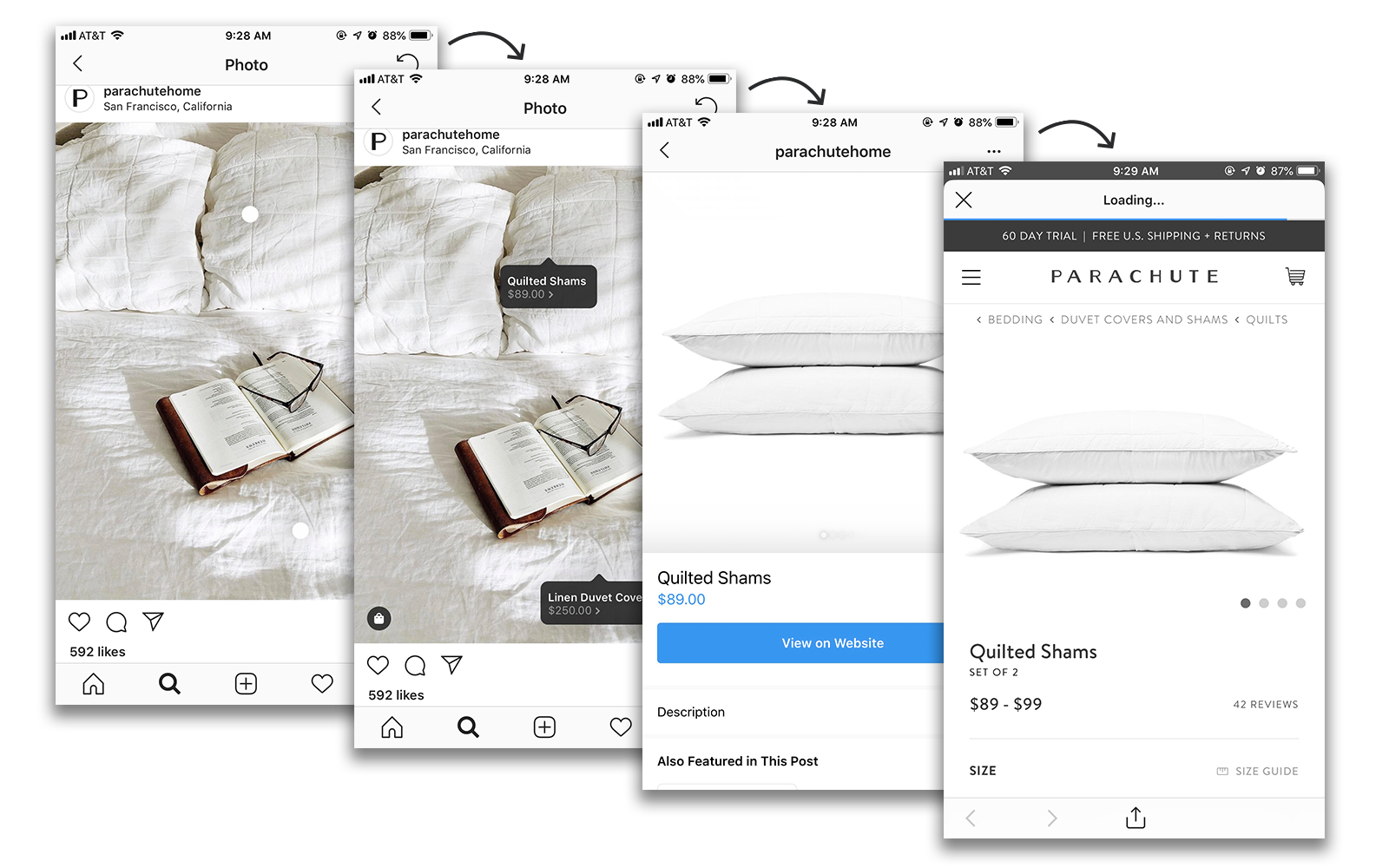 Instagram's Shoppable Posts are the easiest way to start leveraging a social commerce strategy