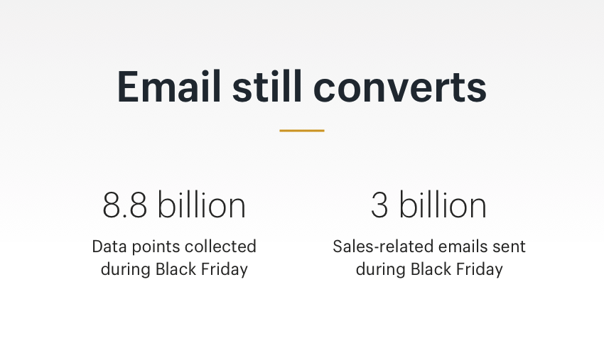 Email still converts best during online holiday shopping