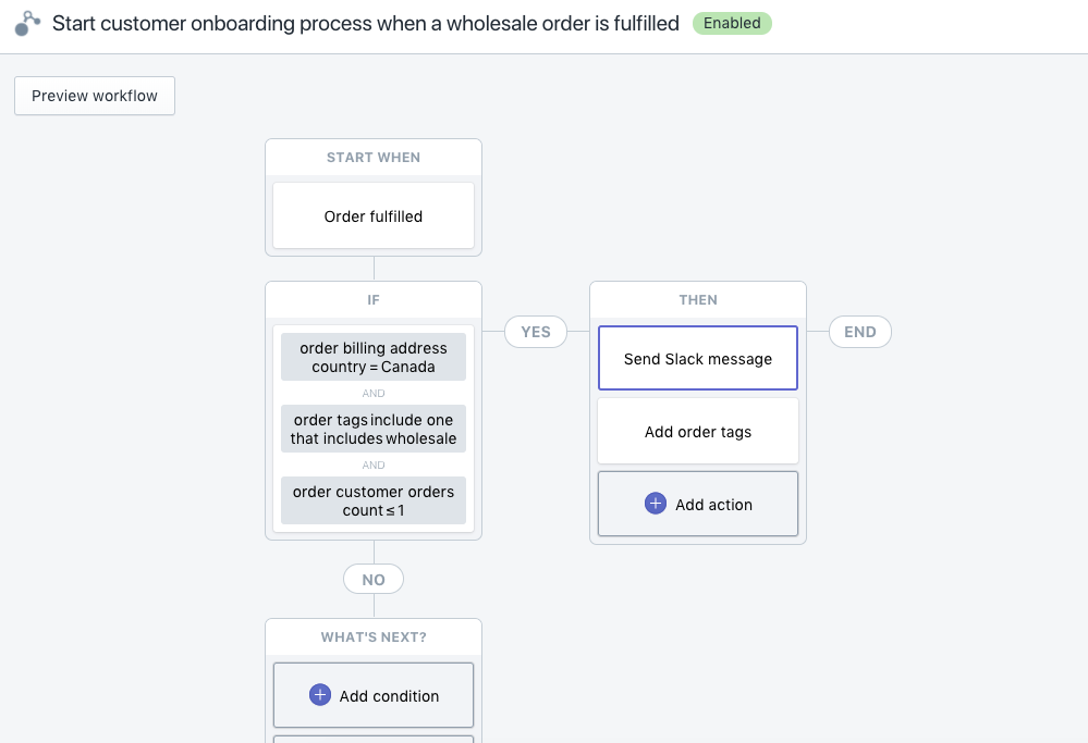 Start customer onboarding process when a wholesale order is fulfilled