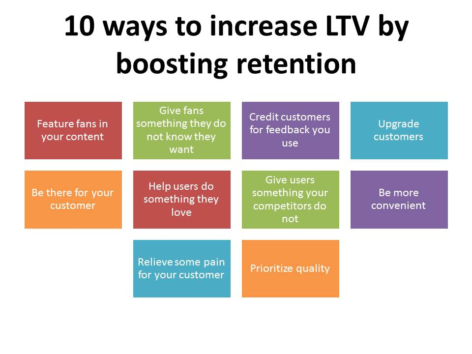 10 ways to increase LTV by boosting retention