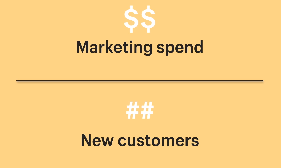 marketing spend new customers