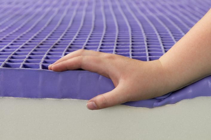 How This Purple Mattress 20 Years In The Making Became An Overnight Success With Shopify Plus