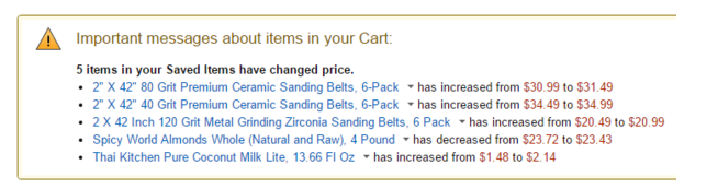 Amazon cart notifications