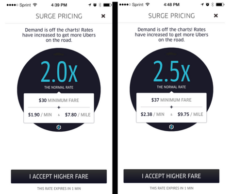 Surge pricing by Uber