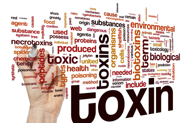 Environmental Toxin Profile (172 toxins) - Living Health Market