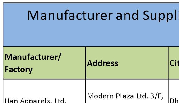 Updated Supplier Disclosure