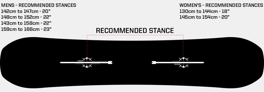 Endeavor Stance Recommendations