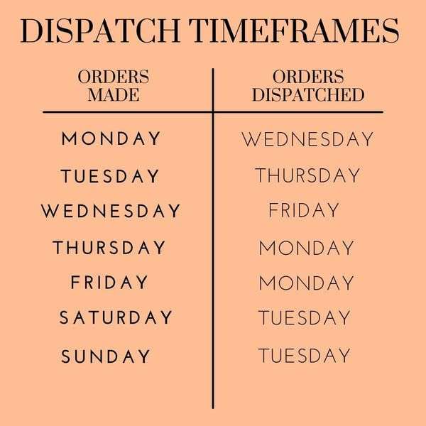 Dispatch Timeframes
