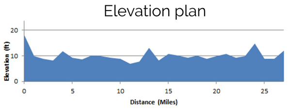 Boston marathon uk route elevation