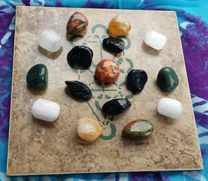 Positive Energy Grid for success in legal, business or family matters with Grounding & Protection