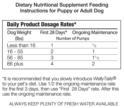WellyTails Fortified Wild Ocean Fish Oil Omega-3 Blend Dog Rx 490ml/16.6 oz.  STAY FRESH AIRLESS PUMP