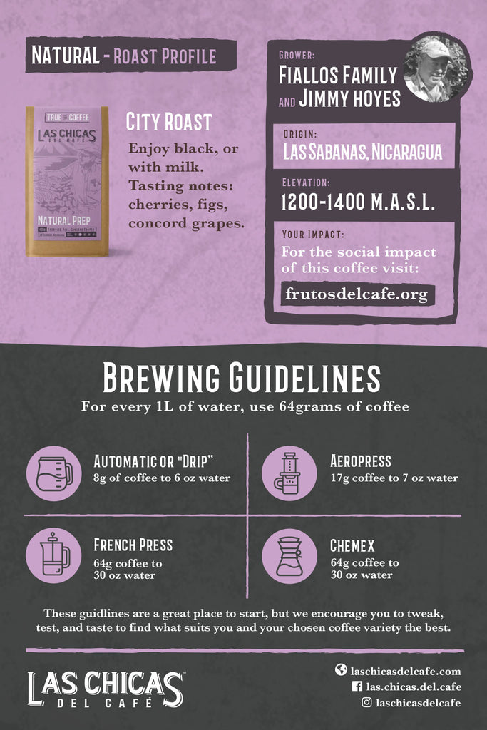 Natural Prep brew card