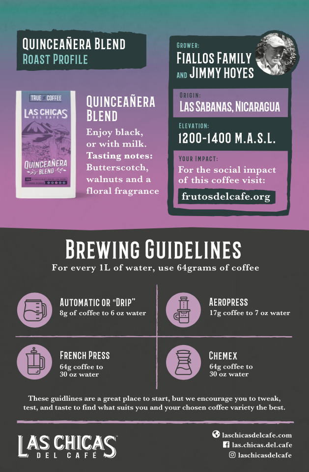 Quinceanera - Brewing card