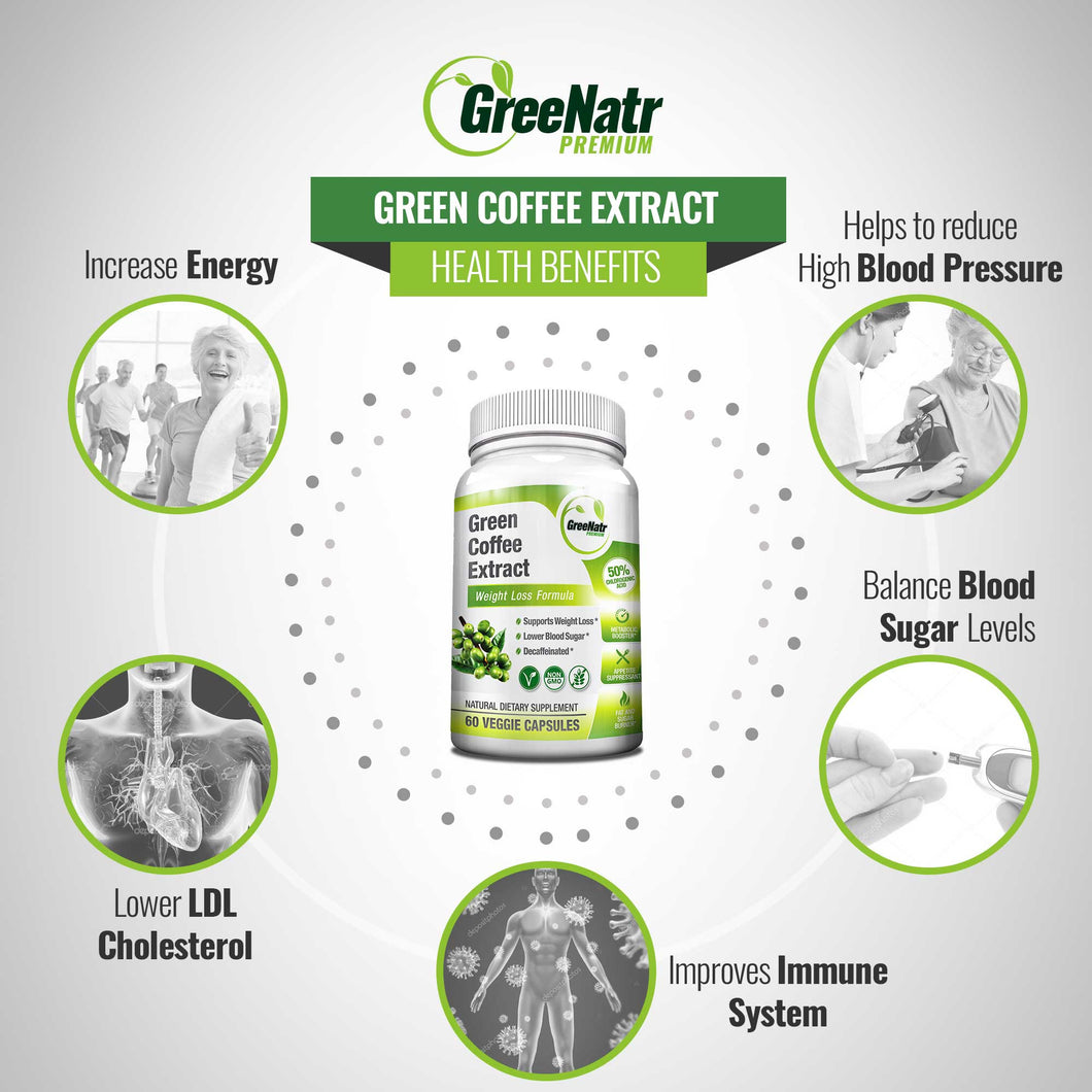 Green Coffee Bean Extract 1000 Mg 50 Chlorogenic Acids Non Gmo