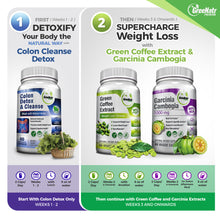 Weight Loss Trio - Green Coffee Bean w/ 50% Chlorogenic Acid + Garcinia Cambogia Extract & Colon Detox