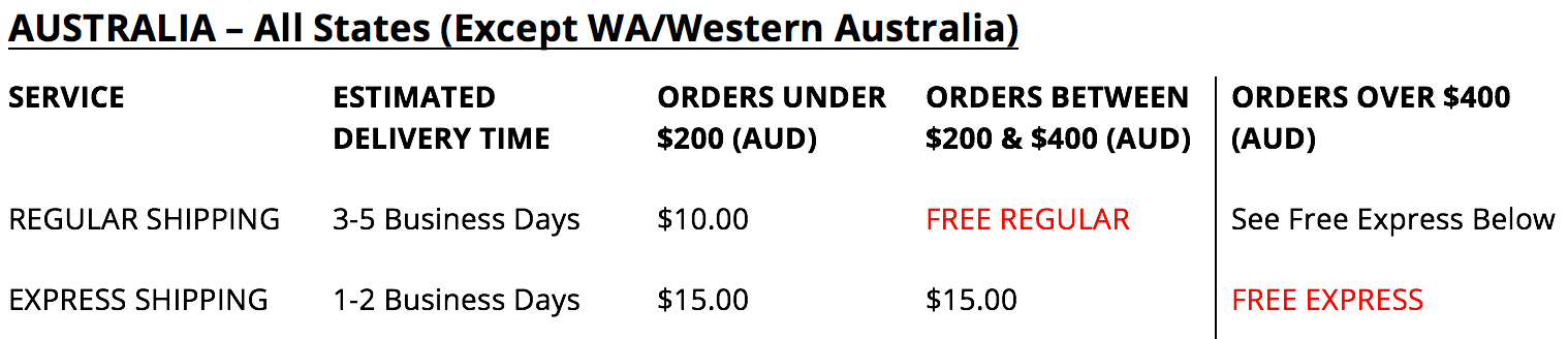 A&N Boutique Australia All States Except WA Delivery Rates & Times.