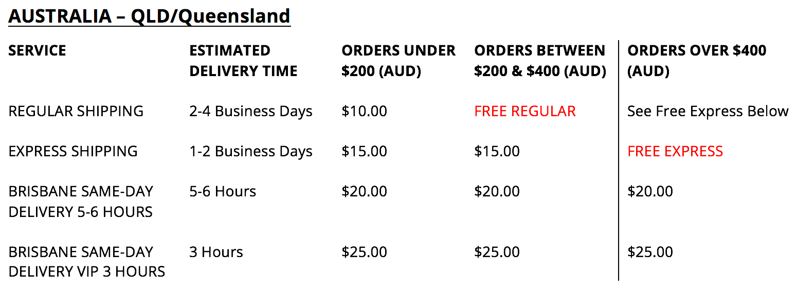 A&N Boutique Australia QLD Delivery Rates & Times.