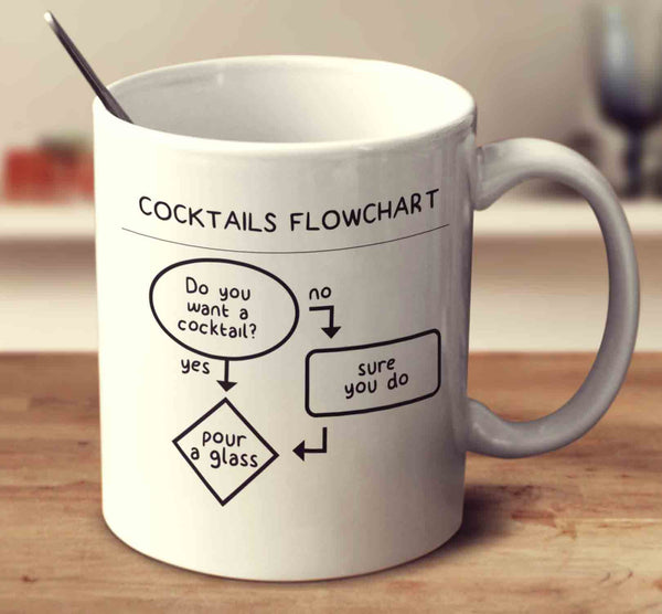 Cocktails Flowchart