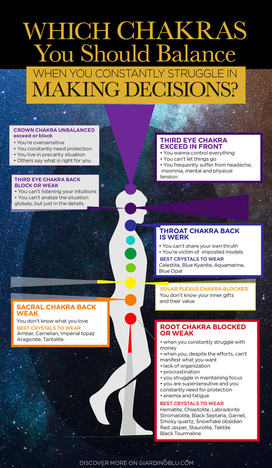 Best Crystals to Wear & Chakra to Heal if You Struggle in Making Meaningful Decisions