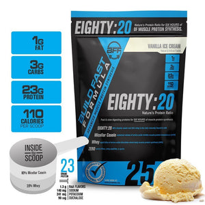 EIGHTY:20 Protein by BuildFastFormula - Kabuki Strength Store