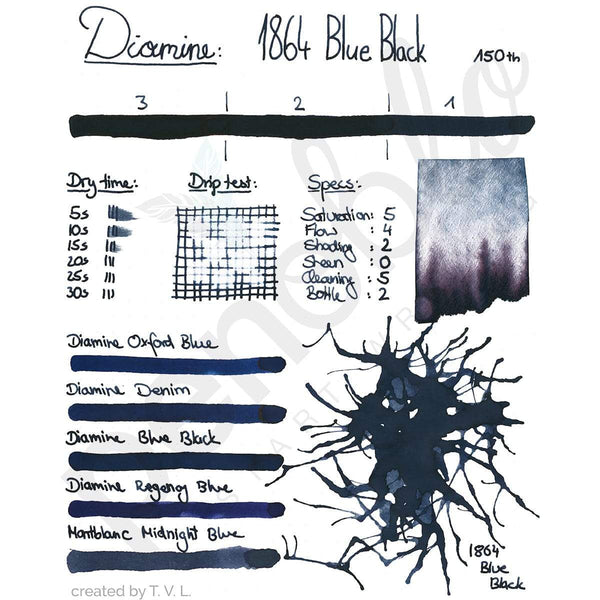 Diamine, Tintenglas, 150th Anniversary 40 ml, 1864 Blue Black-2