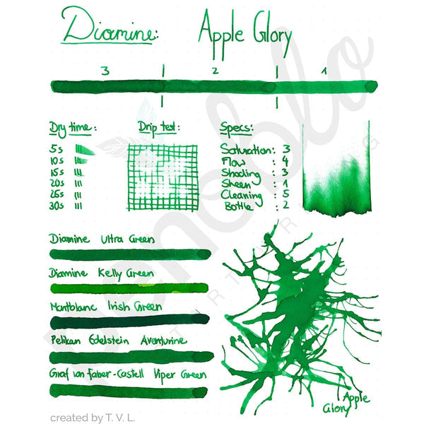 Diamine, Tintenglas, 80 ml, Apple Glory-2