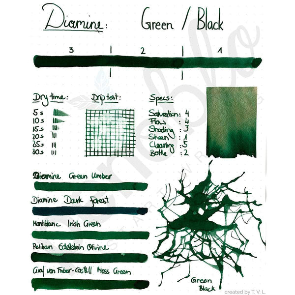 Diamine, Tintenglas, 80 ml, Green/Black-2